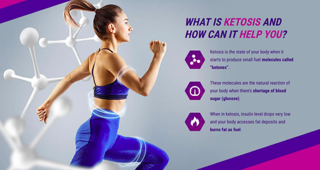 What Is Ketosis Banner
